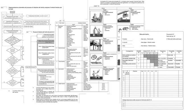 Editech-solutions Consulenza